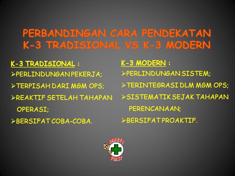 PERBANDINGAN CARA PENDEKATAN K-3 TRADISIONAL VS K-3 MODERN