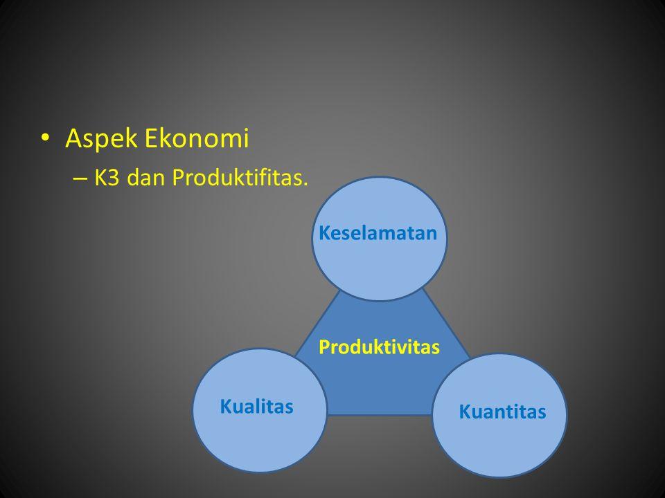 Aspek Ekonomi K3 dan Produktifitas. Keselamatan Produktivitas Kualitas