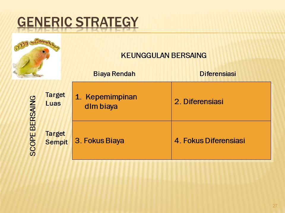 Generic Strategy KEUNGGULAN BERSAING Kepemimpinan dlm biaya