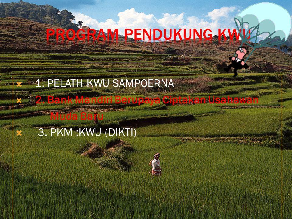 PROGRAM PENDUKUNG KWU 1. PELATH KWU SAMPOERNA