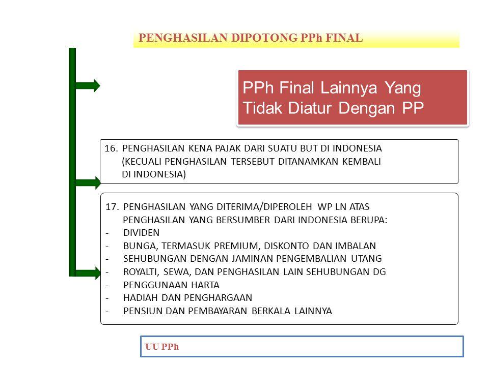 PPh Final Lainnya Yang Tidak Diatur Dengan PP
