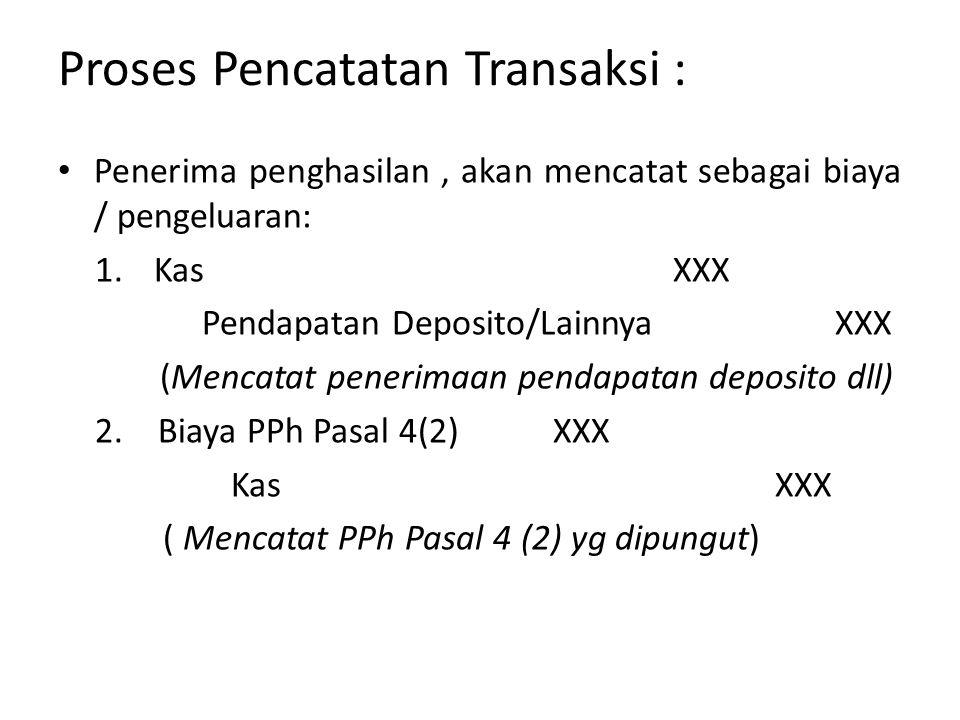 Proses Pencatatan Transaksi :