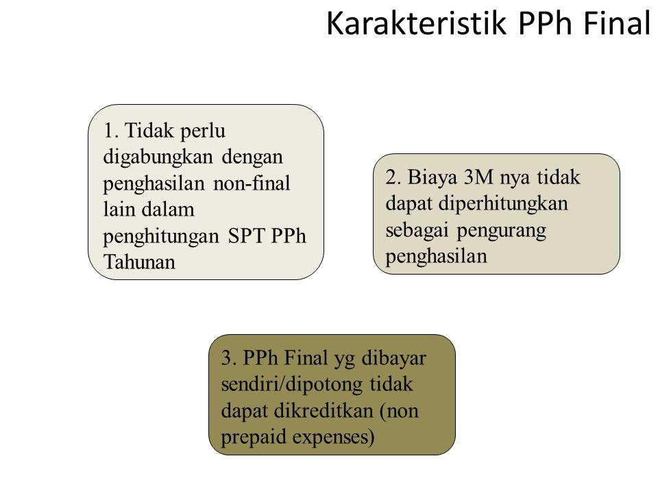 Karakteristik PPh Final