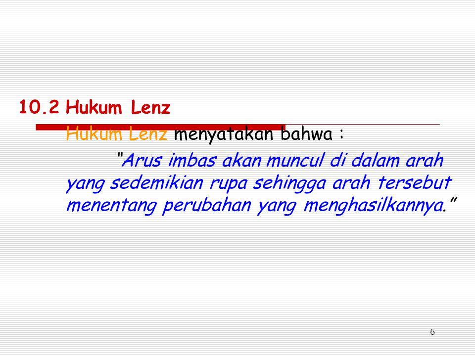 10.2 Hukum Lenz Hukum Lenz menyatakan bahwa :