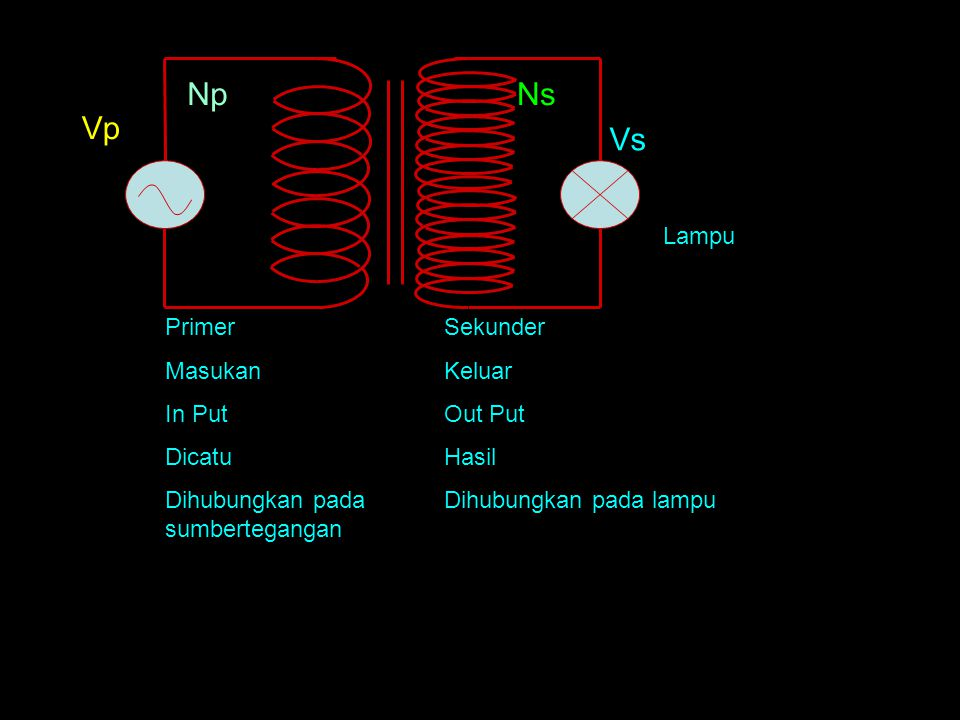 Np Ns Vp Vs Lampu Primer Masukan In Put Dicatu