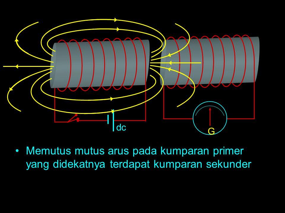 G dc Memutus mutus arus pada kumparan primer yang didekatnya terdapat kumparan sekunder