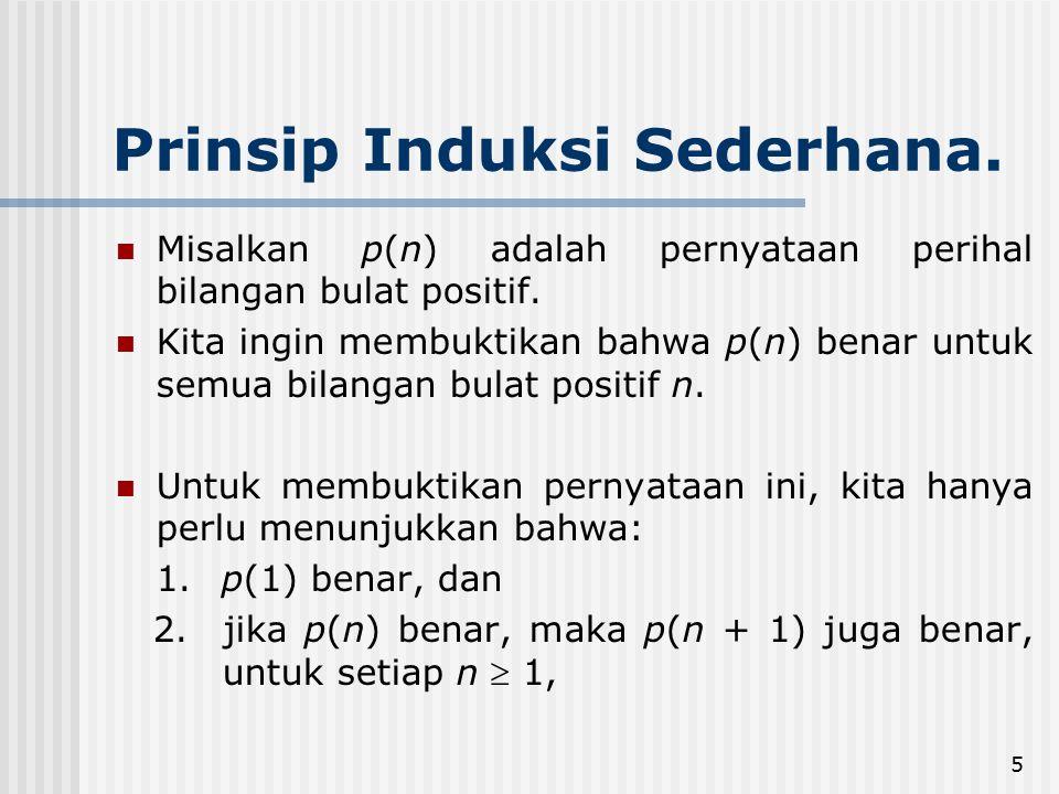 Prinsip Induksi Sederhana.