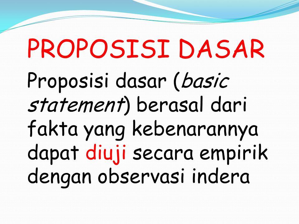 PROPOSISI DASAR Proposisi dasar (basic statement) berasal dari fakta yang kebenarannya dapat diuji secara empirik dengan observasi indera.