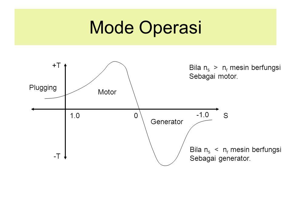 Mode Operasi +T Bila ns > nr mesin berfungsi Sebagai motor.