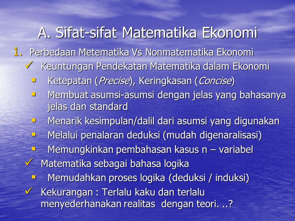 A. Sifat-sifat Matematika Ekonomi