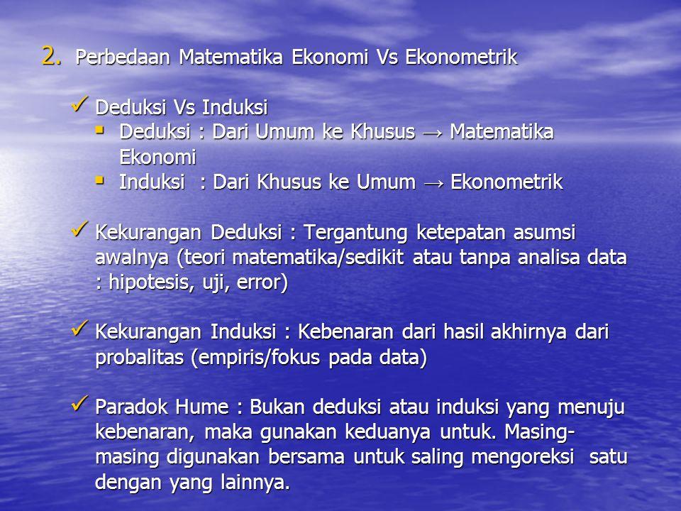 Perbedaan Matematika Ekonomi Vs Ekonometrik