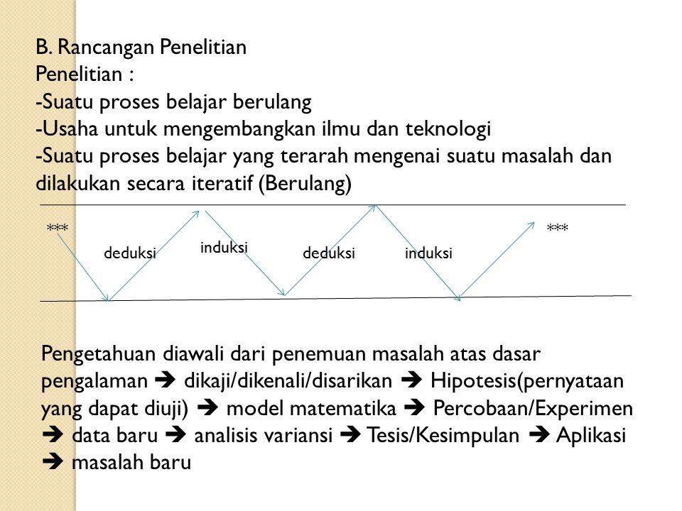 B. Rancangan Penelitian Penelitian : Suatu proses belajar berulang