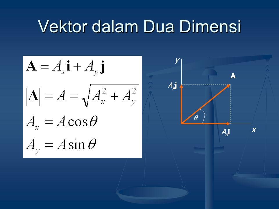 Vektor dalam Dua Dimensi