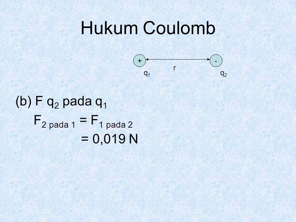 Hukum Coulomb (b) F q2 pada q1 F2 pada 1 = F1 pada 2 = 0,019 N + - r