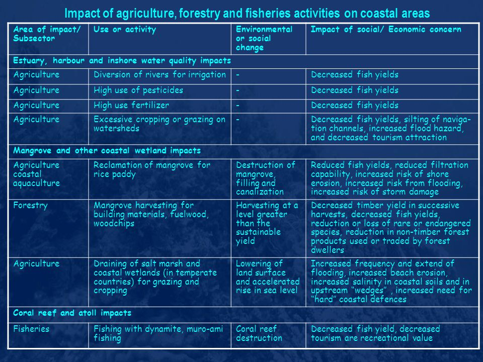 Impact of agriculture, forestry and fisheries activities on coastal areas