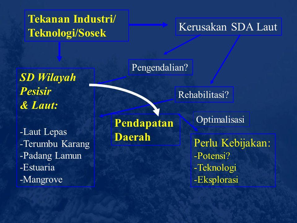 Tekanan Industri/ Teknologi/Sosek Kerusakan SDA Laut