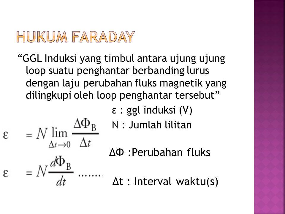 HUKUM FARADAY ΔΦ :Perubahan fluks magnetik(Wb) Δt : Interval waktu(s)