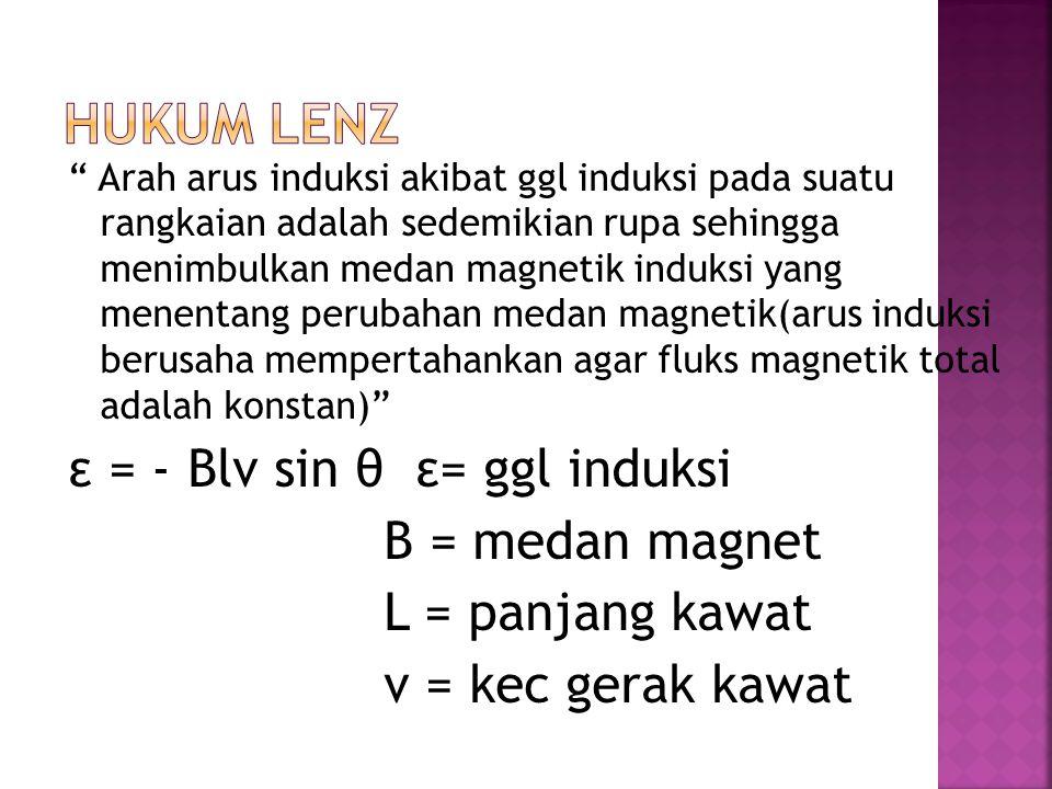 HUKUM LENZ ε = - Blv sin θ ε= ggl induksi B = medan magnet