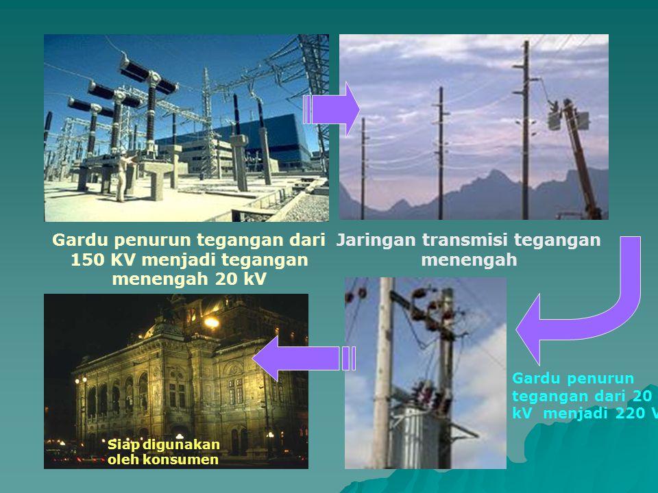 Gardu penurun tegangan dari 150 KV menjadi tegangan menengah 20 kV
