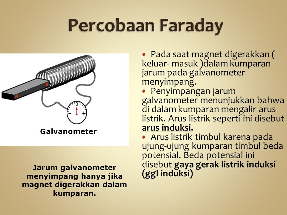 Percobaan Faraday Pada saat magnet digerakkan ( keluar- masuk )dalam kumparan jarum pada galvanometer menyimpang.