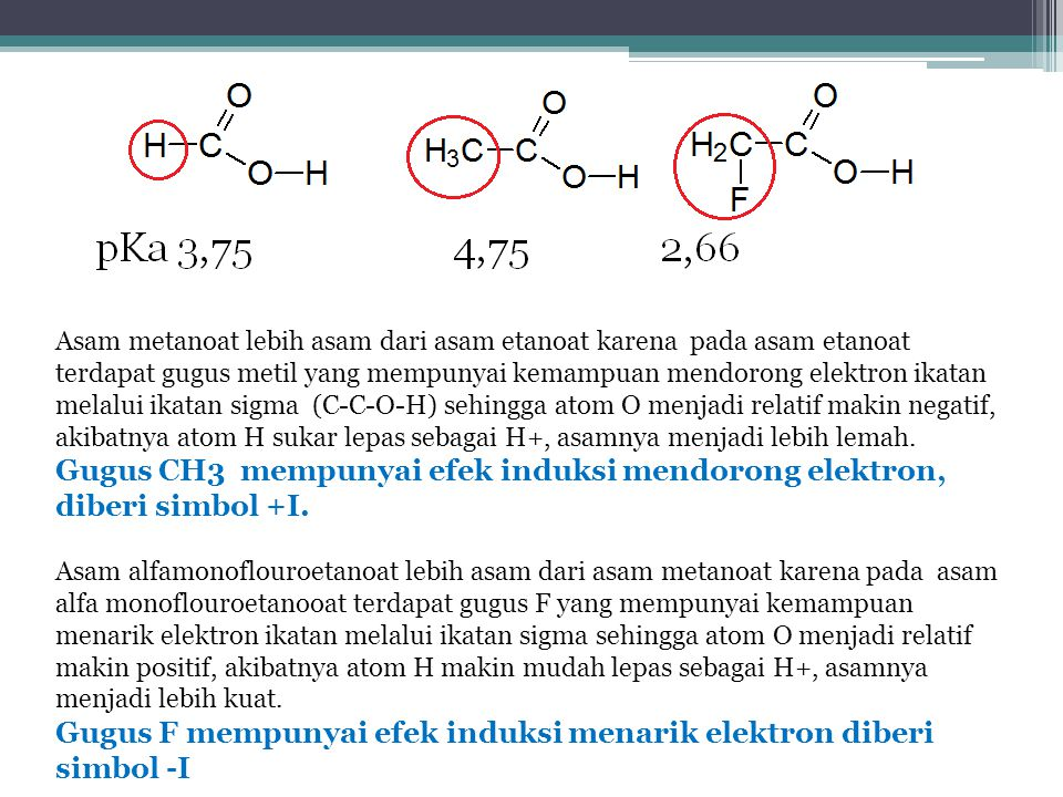 Gugus CH3 mempunyai efek induksi mendorong elektron, diberi simbol +I.