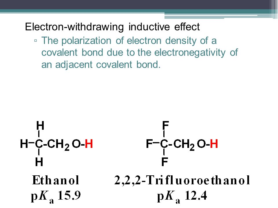 Electron-withdrawing inductive effect