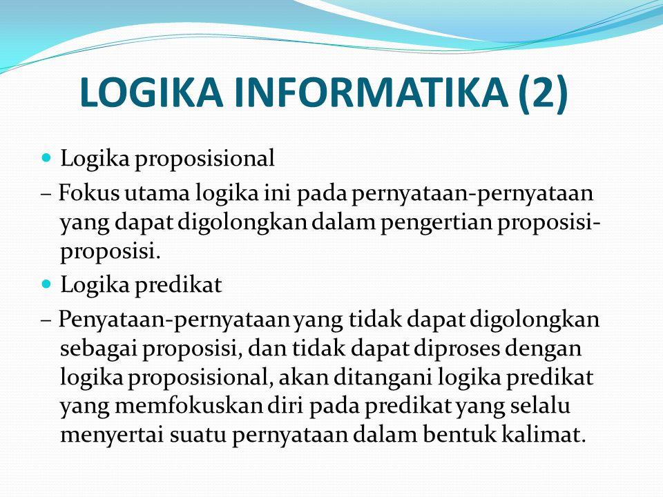 LOGIKA INFORMATIKA (2) Logika proposisional