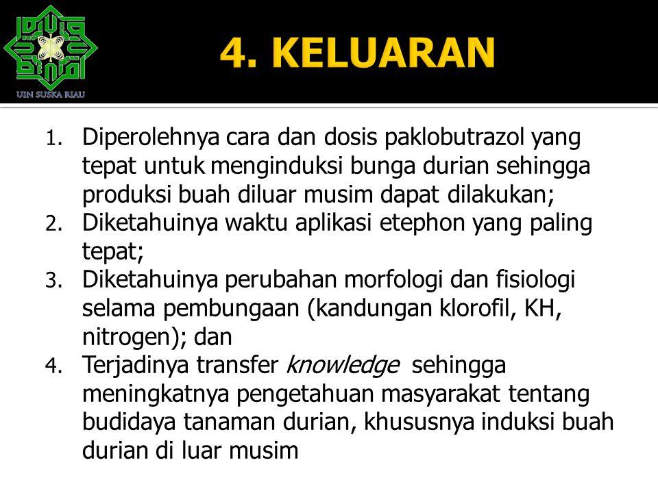 4. KELUARAN Diperolehnya cara dan dosis paklobutrazol yang tepat untuk menginduksi bunga durian sehingga produksi buah diluar musim dapat dilakukan;