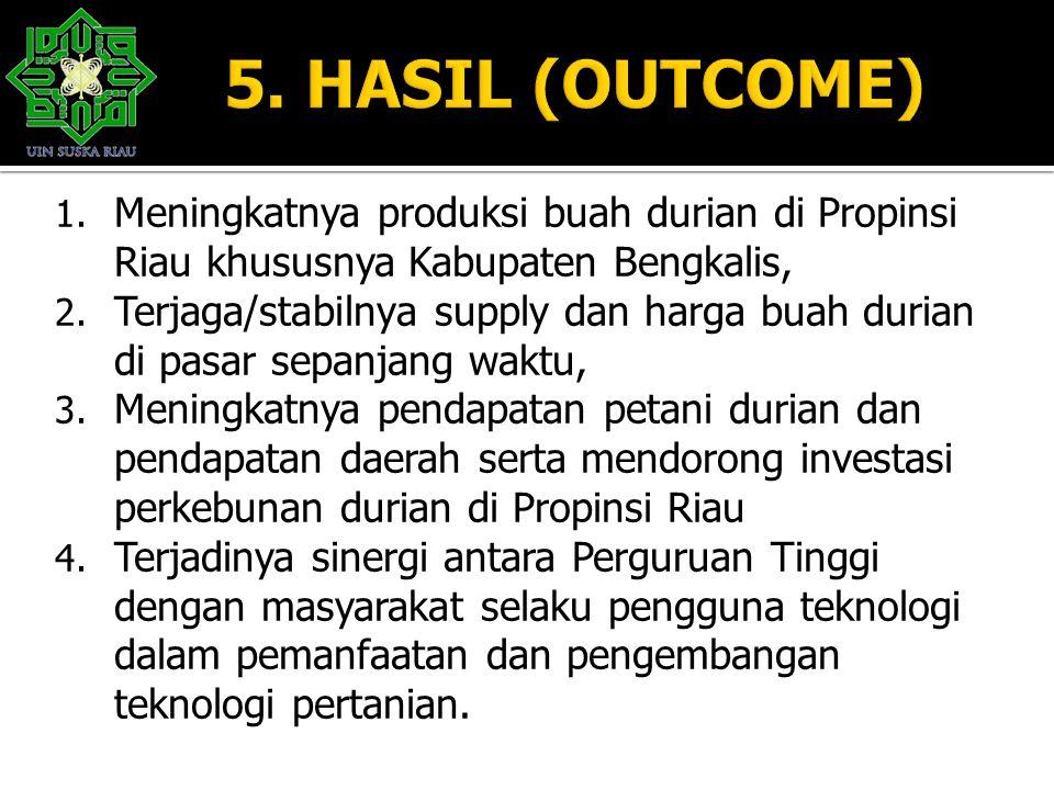 5. HASIL (OUTCOME) Meningkatnya produksi buah durian di Propinsi Riau khususnya Kabupaten Bengkalis,