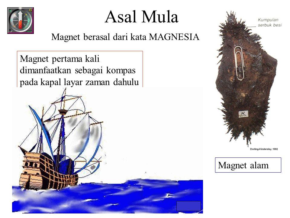 Asal Mula Magnet berasal dari kata MAGNESIA