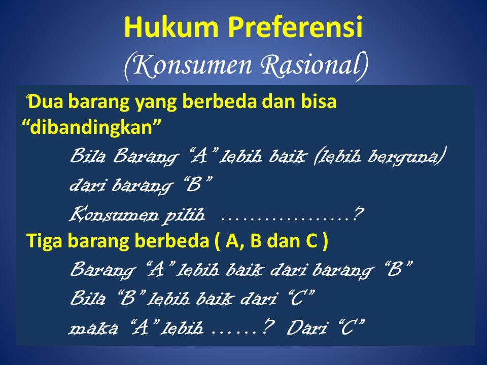 Hukum Preferensi (Konsumen Rasional)