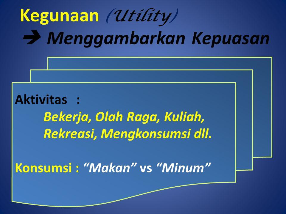 Kegunaan (Utility)  Menggambarkan Kepuasan