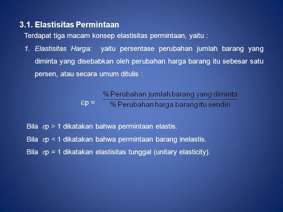 3.1. Elastisitas Permintaan