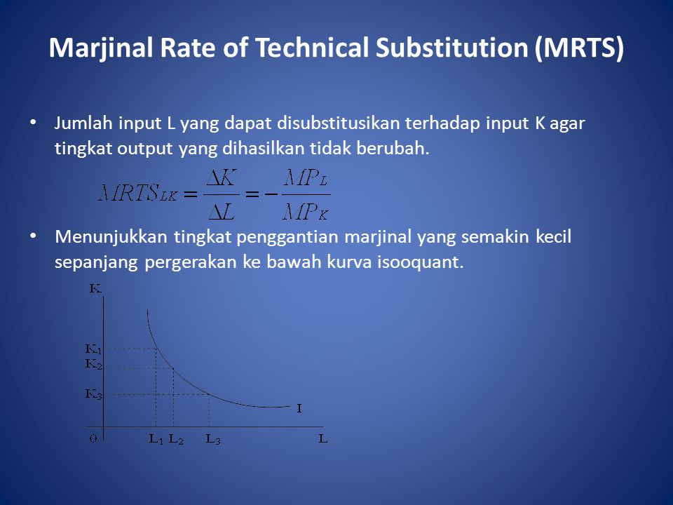 Marjinal Rate of Technical Substitution (MRTS)