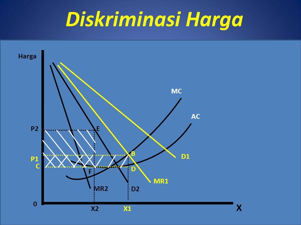 Diskriminasi Harga Harga MC AC P2 E B D1 P1 C D F MR1 MR2 D2 X X2 X1