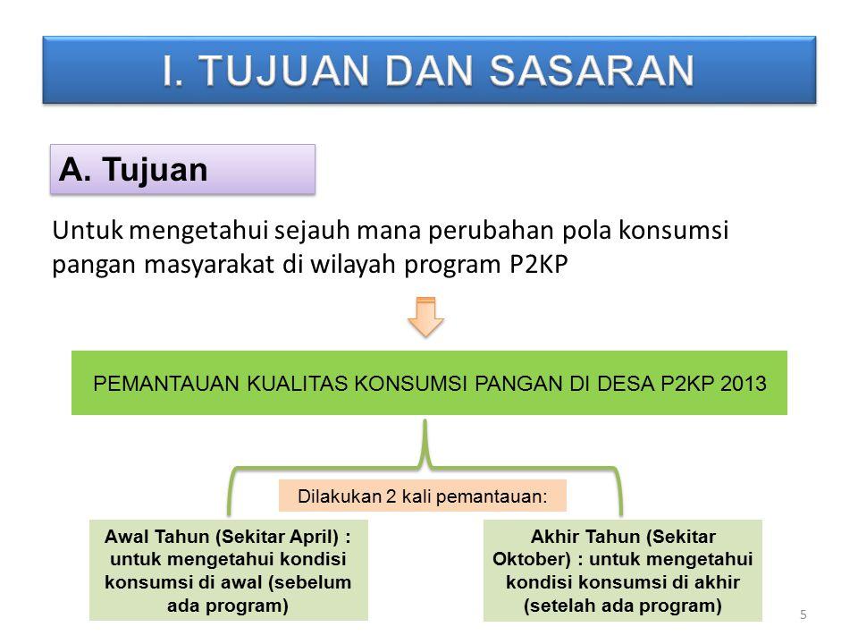 PEMANTAUAN KUALITAS KONSUMSI PANGAN DI DESA P2KP 2013