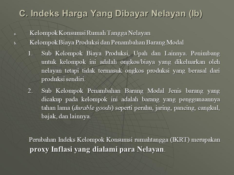 C. Indeks Harga Yang Dibayar Nelayan (Ib)