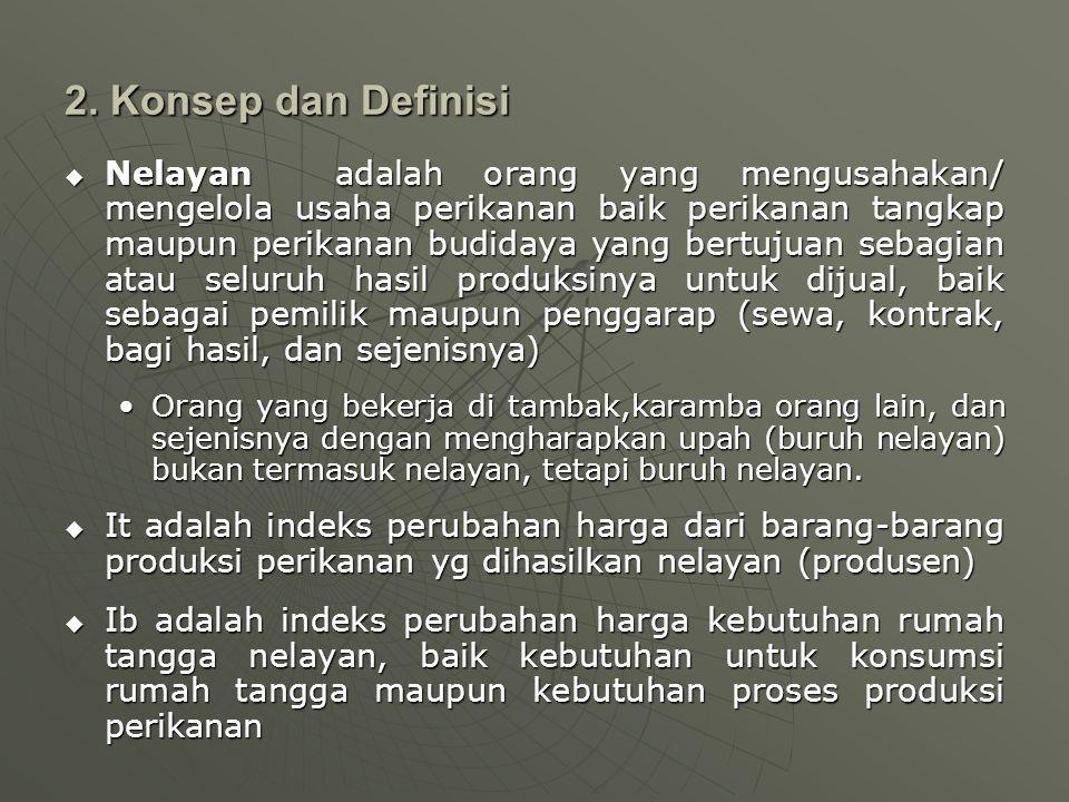 2. Konsep dan Definisi