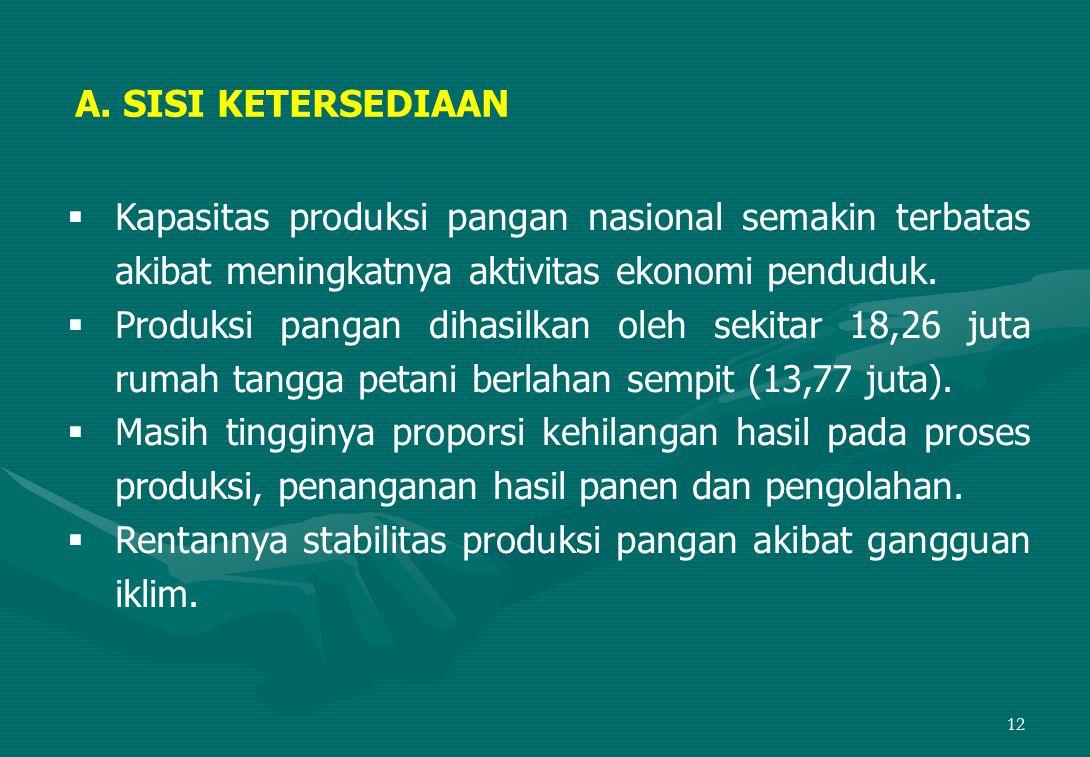 A. SISI KETERSEDIAAN Kapasitas produksi pangan nasional semakin terbatas akibat meningkatnya aktivitas ekonomi penduduk.