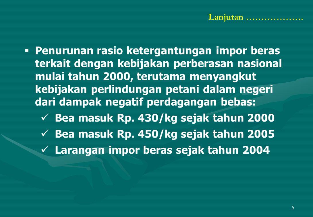 Bea masuk Rp. 430/kg sejak tahun 2000
