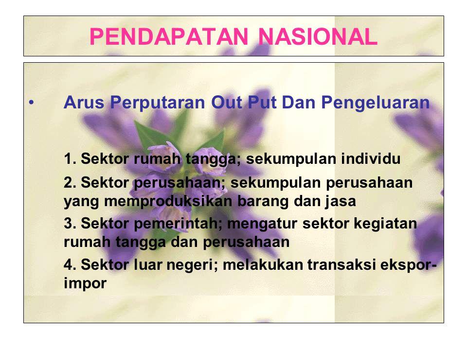 PENDAPATAN NASIONAL 1. Sektor rumah tangga; sekumpulan individu