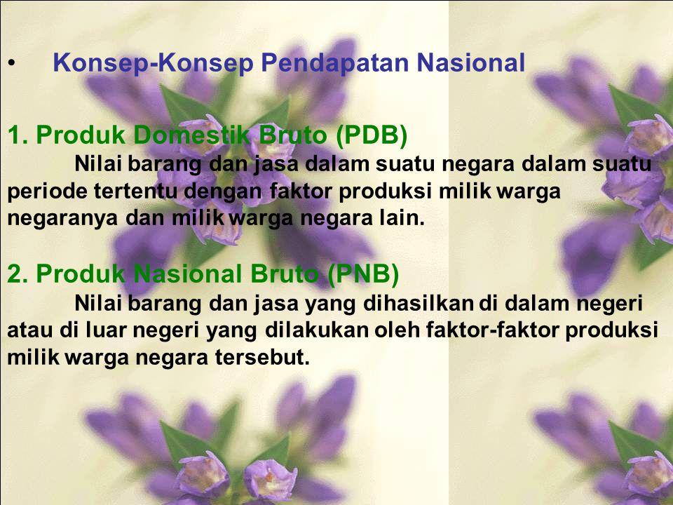 Konsep-Konsep Pendapatan Nasional 1. Produk Domestik Bruto (PDB)