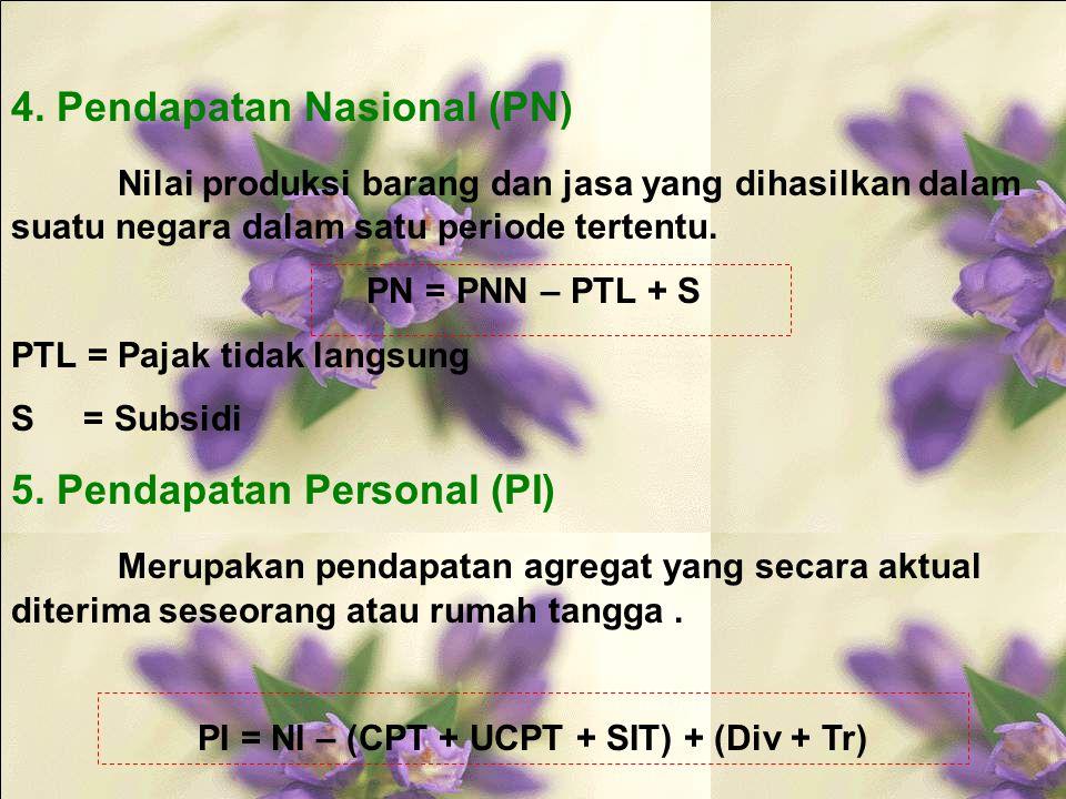 PI = NI – (CPT + UCPT + SIT) + (Div + Tr)