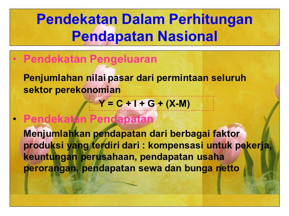 Pendekatan Dalam Perhitungan Pendapatan Nasional