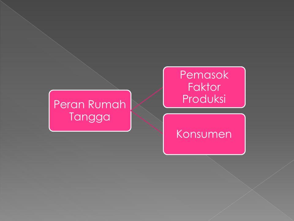 Pemasok Faktor Produksi