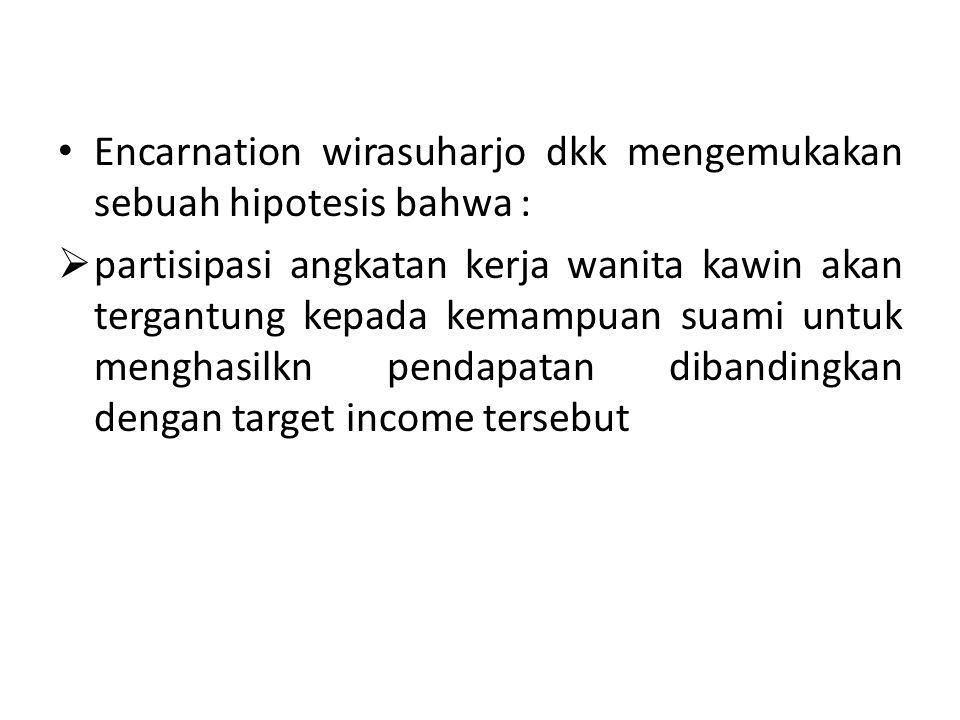 Encarnation wirasuharjo dkk mengemukakan sebuah hipotesis bahwa :