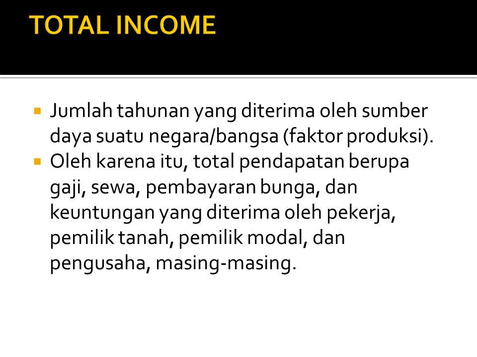 TOTAL INCOME Jumlah tahunan yang diterima oleh sumber daya suatu negara/bangsa (faktor produksi).