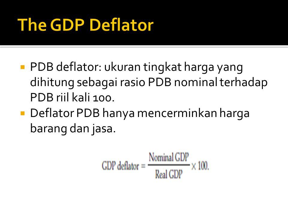 The GDP Deflator PDB deflator: ukuran tingkat harga yang dihitung sebagai rasio PDB nominal terhadap PDB riil kali 100.