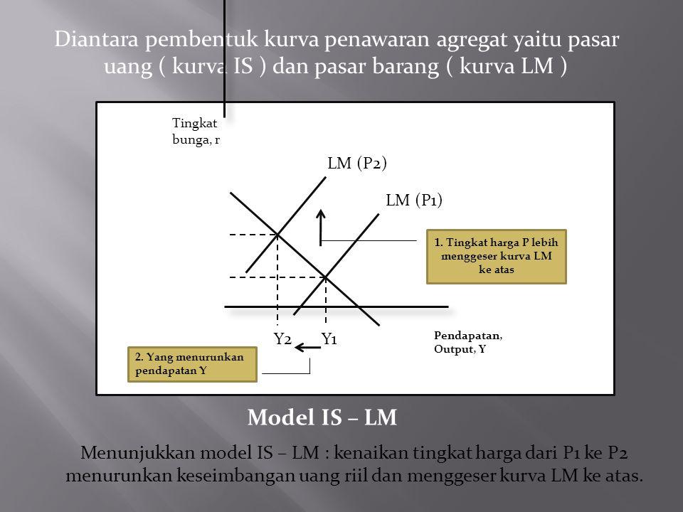 1. Tingkat harga P lebih menggeser kurva LM ke atas