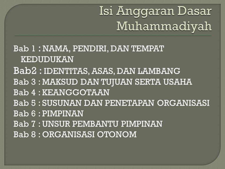 Isi Anggaran Dasar Muhammadiyah